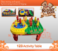 Ban Bao - 123 Activity Table